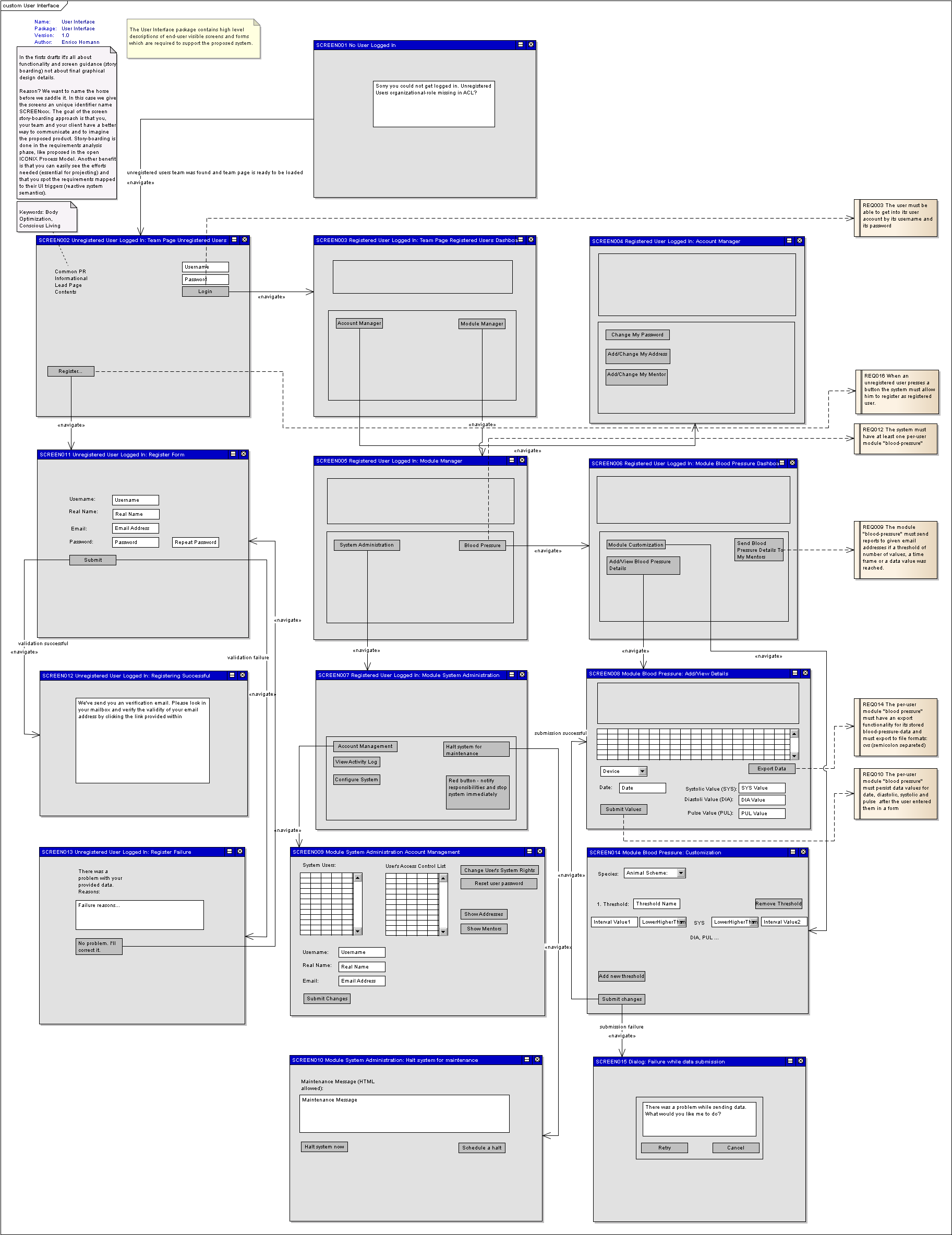 User Interface Project Log